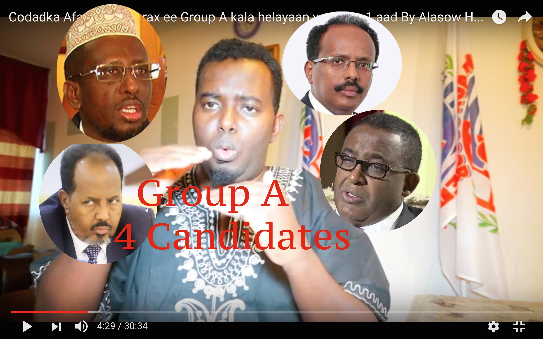 [Daawo] Codadka ay kala helayaan Afarta Musharax ee Group A wareega 1-aad ?