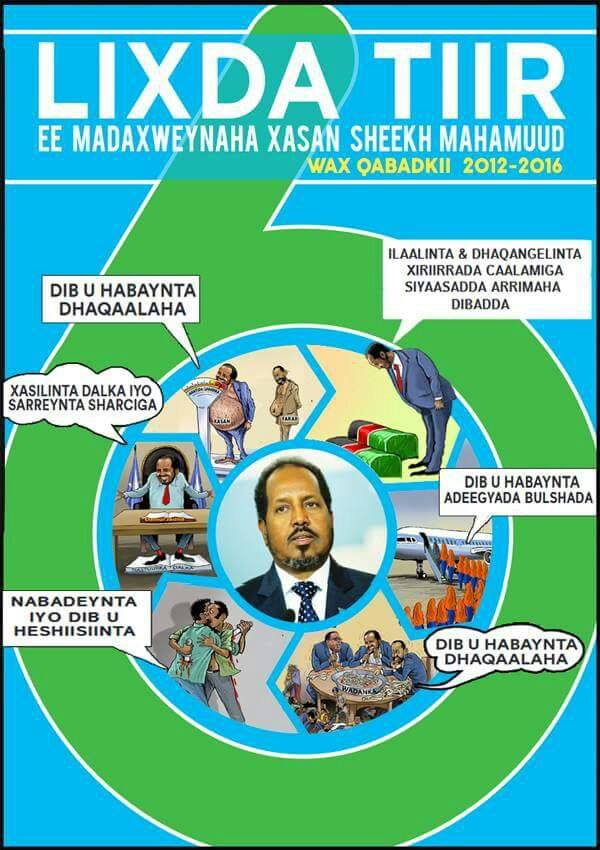 A re-election of corrupt leader is a recipe for renewed violence In Somalia.