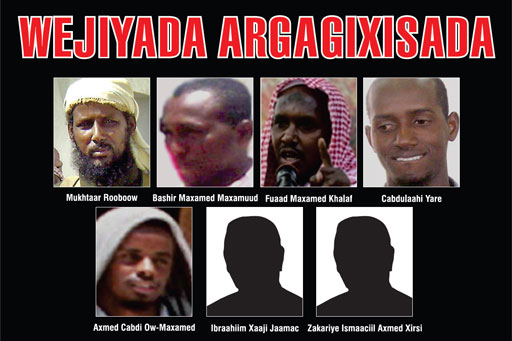 Al-Shabaab Leader, Yusuf Dheeg, Killed in US Airstrike