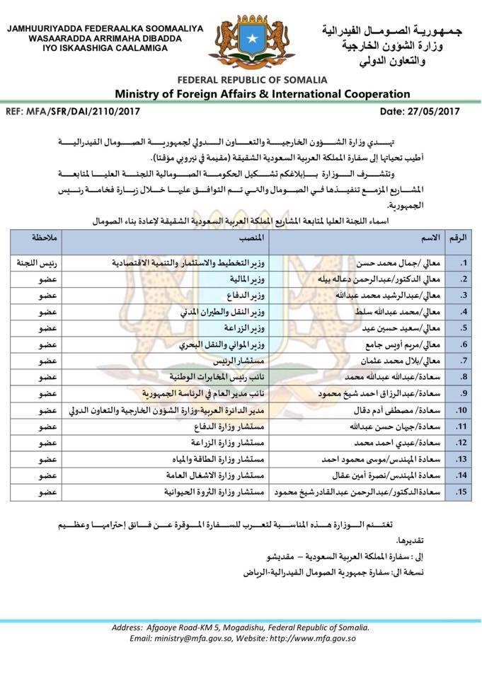Akhri Liiska qabiiladda Wafdiggii Saudi Arabia tegay iyo sida Hawiye looga ilaalshay.