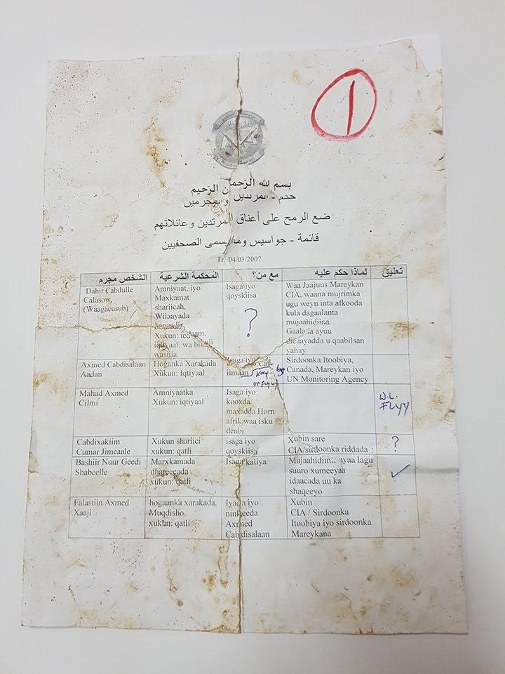 Somalia:List Document retrieved from house of AlShabaab leader